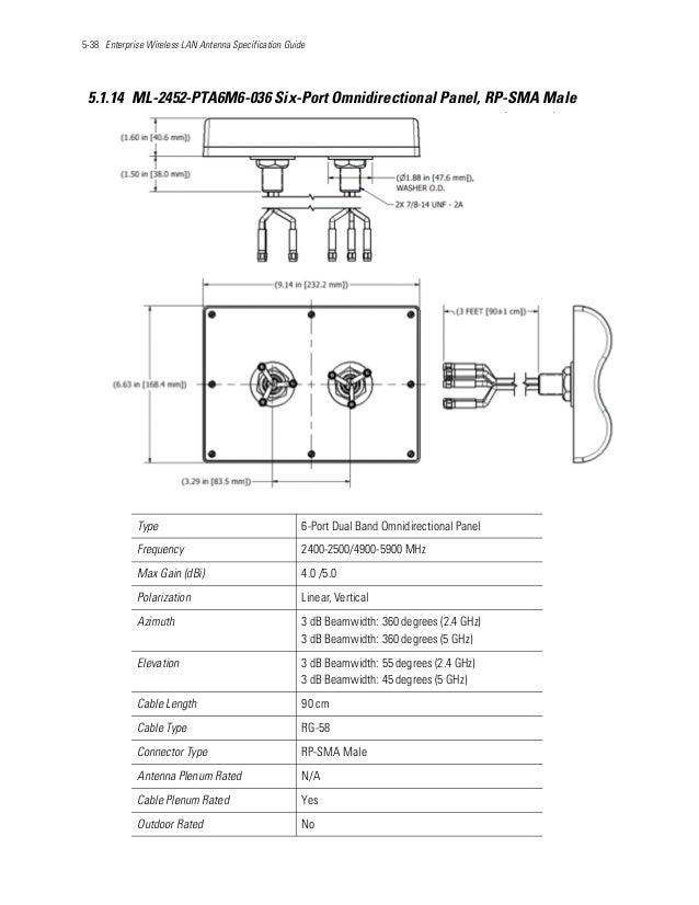 5-38 Enterprise Wireless LAN Antenna Specification Guide 5.1.14 ML-2452-PTA6M6-036 Six-Port Omnidirectional Panel, RP-SMA ...