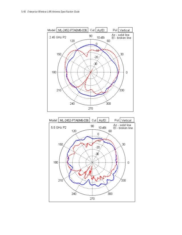 5-40 Enterprise Wireless LAN Antenna Specification Guide