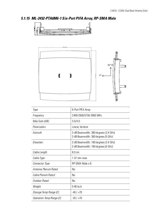 2.4GHz - 5.2GHz Dual Band Antenna Suite 5.1.15 ML-2452-PTA6M6-1 Six-Port PIFA Array, RP-SMA Male Type 6-Port PIFA Array Fr...