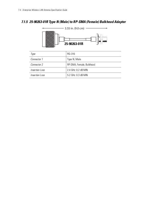 7-4 Enterprise Wireless LAN Antenna Specification Guide 7.1.5 25-90263-01R Type N (Male) to RP-SMA (Female) Bulkhead Adapt...