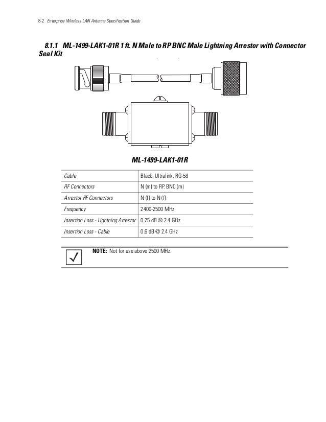 8-2 Enterprise Wireless LAN Antenna Specification Guide 8.1.1 ML-1499-LAK1-01R 1 ft. N Male to RP BNC Male Lightning Arres...