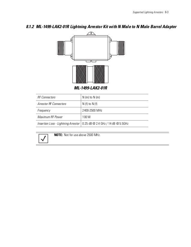 Supported Lightning Arrestors 8-3 8.1.2 ML-1499-LAK2-01R Lightning Arrestor Kit with N Male to N Male Barrel Adapter RF Co...
