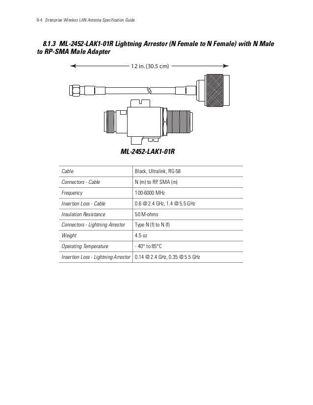 8-4 Enterprise Wireless LAN Antenna Specification Guide 8.1.3 ML-2452-LAK1-01R Lightning Arrestor (N Female to N Female) w...