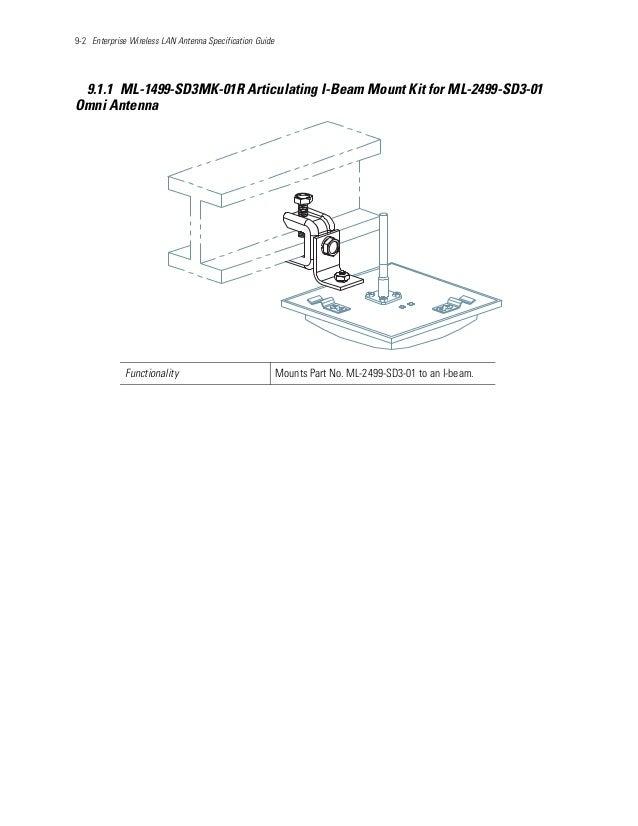 9-2 Enterprise Wireless LAN Antenna Specification Guide 9.1.1 ML-1499-SD3MK-01R Articulating I-Beam Mount Kit for ML-2499-...