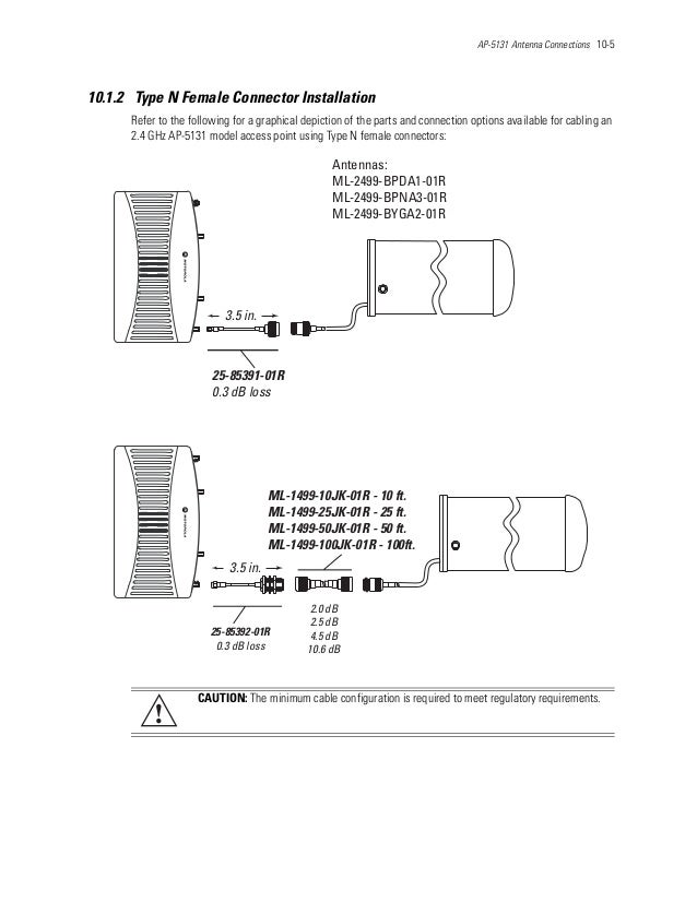 AP-5131 Antenna Connections 10-5 10.1.2 Type N Female Connector Installation Refer to the following for a graphical depict...