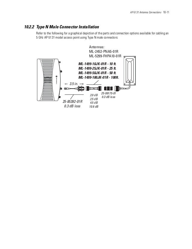AP-5131 Antenna Connections 10-11 10.2.2 Type N Male Connector Installation Refer to the following for a graphical depicti...