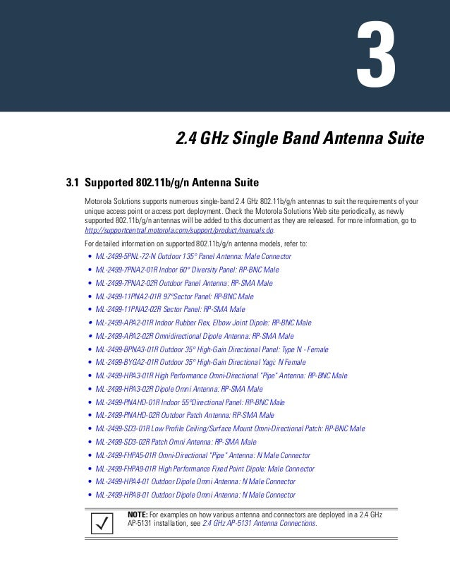 2.4 GHz Single Band Antenna Suite 3.1 Supported 802.11b/g/n Antenna Suite Motorola Solutions supports numerous single-band...