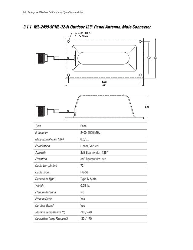 3-2 Enterprise Wireless LAN Antenna Specification Guide 3.1.1 ML-2499-5PNL-72-N Outdoor 135° Panel Antenna: Male Connector...