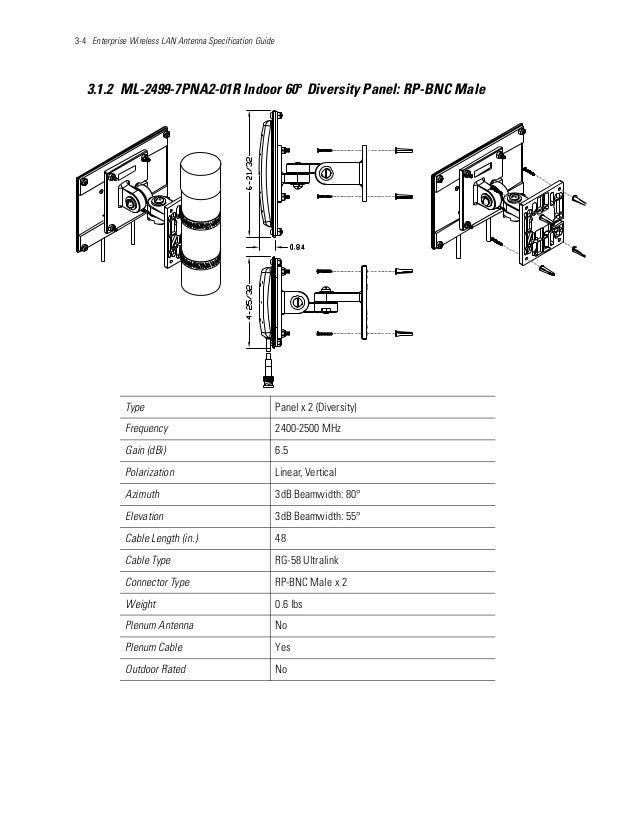 3-4 Enterprise Wireless LAN Antenna Specification Guide 3.1.2 ML-2499-7PNA2-01R Indoor 60° Diversity Panel: RP-BNC Male Ty...