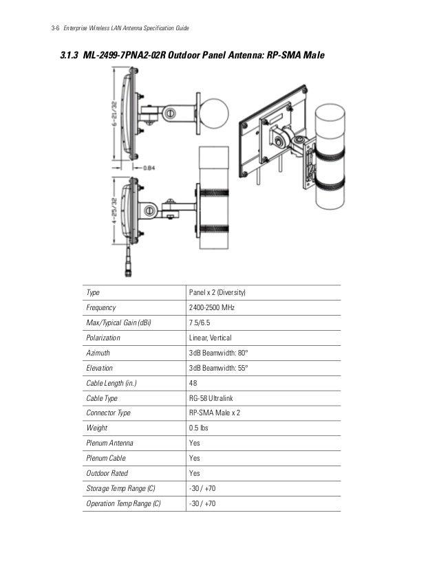3-6 Enterprise Wireless LAN Antenna Specification Guide 3.1.3 ML-2499-7PNA2-02R Outdoor Panel Antenna: RP-SMA Male Type Pa...