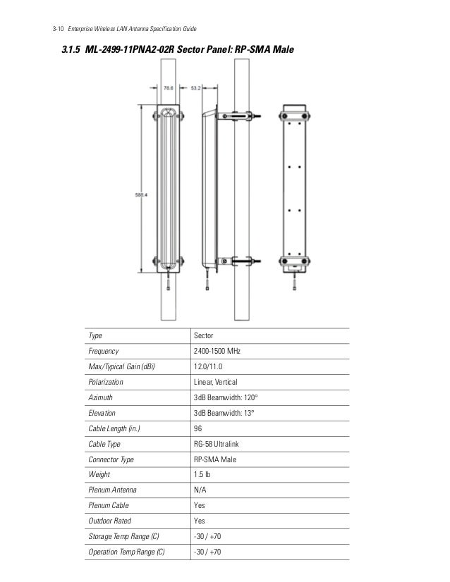 3-10 Enterprise Wireless LAN Antenna Specification Guide 3.1.5 ML-2499-11PNA2-02R Sector Panel: RP-SMA Male Type Sector Fr...
