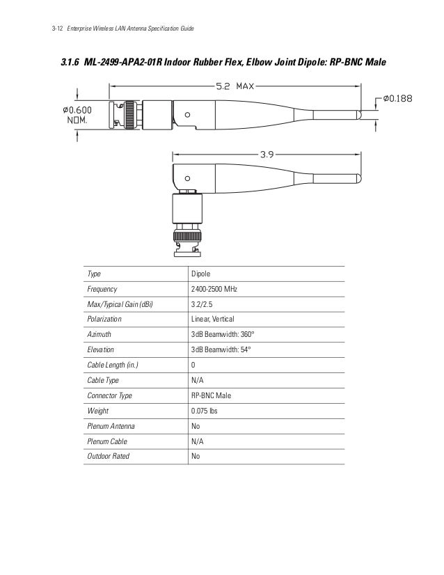 3-12 Enterprise Wireless LAN Antenna Specification Guide 3.1.6 ML-2499-APA2-01R Indoor Rubber Flex, Elbow Joint Dipole: RP...