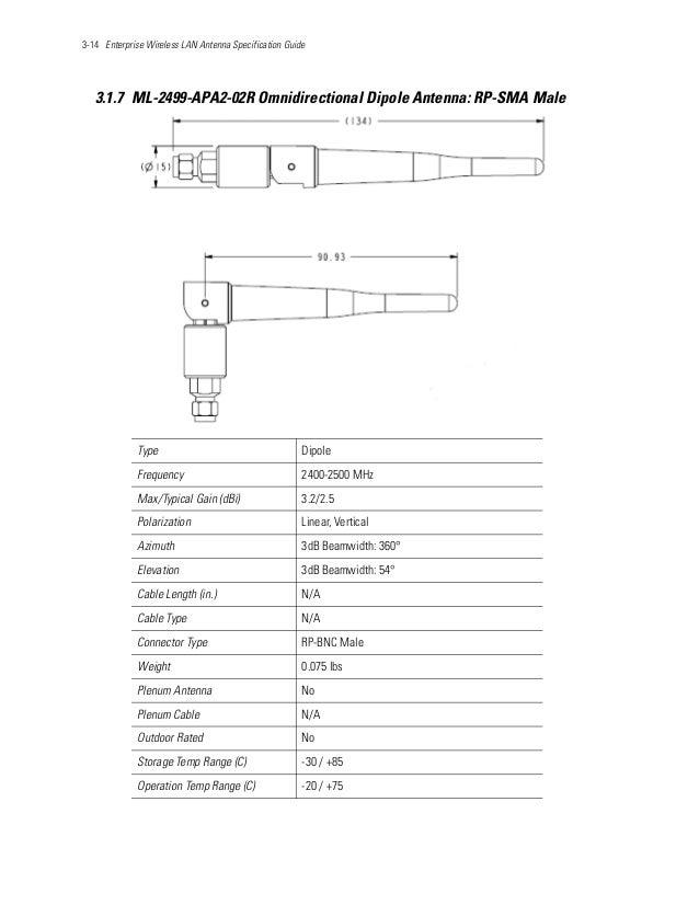 3-14 Enterprise Wireless LAN Antenna Specification Guide 3.1.7 ML-2499-APA2-02R Omnidirectional Dipole Antenna: RP-SMA Mal...