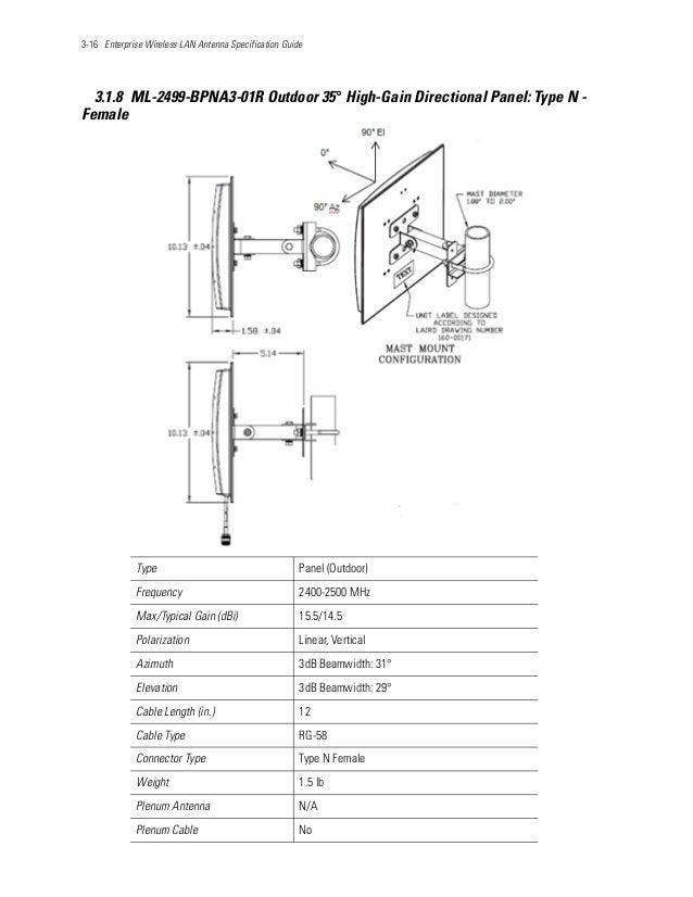 3-16 Enterprise Wireless LAN Antenna Specification Guide 3.1.8 ML-2499-BPNA3-01R Outdoor 35° High-Gain Directional Panel: ...