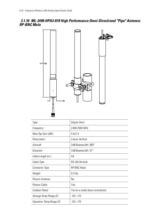 """3-20 Enterprise Wireless LAN Antenna Specification Guide 3.1.10 ML-2499-HPA3-01R High Performance Omni-Directional """"Pipe"""" ..."""