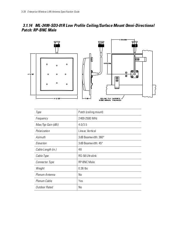 3-28 Enterprise Wireless LAN Antenna Specification Guide 3.1.14 ML-2499-SD3-01R Low Profile Ceiling/Surface Mount Omni-Dir...