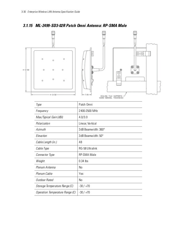 3-30 Enterprise Wireless LAN Antenna Specification Guide 3.1.15 ML-2499-SD3-02R Patch Omni Antenna: RP-SMA Male Type Patch...