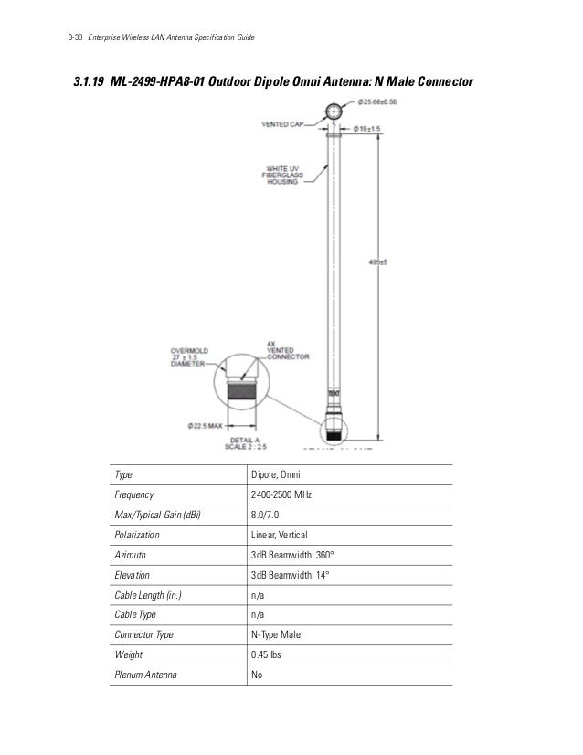 3-38 Enterprise Wireless LAN Antenna Specification Guide 3.1.19 ML-2499-HPA8-01 Outdoor Dipole Omni Antenna: N Male Connec...