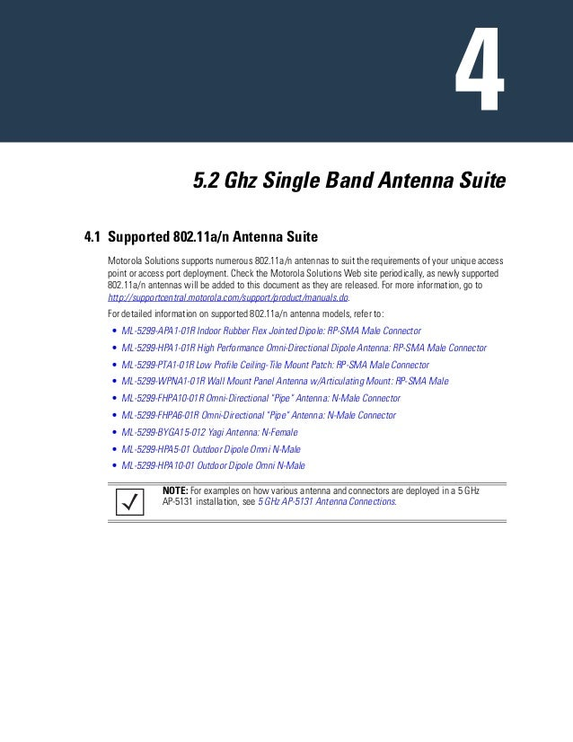 5.2 Ghz Single Band Antenna Suite 4.1 Supported 802.11a/n Antenna Suite Motorola Solutions supports numerous 802.11a/n ant...