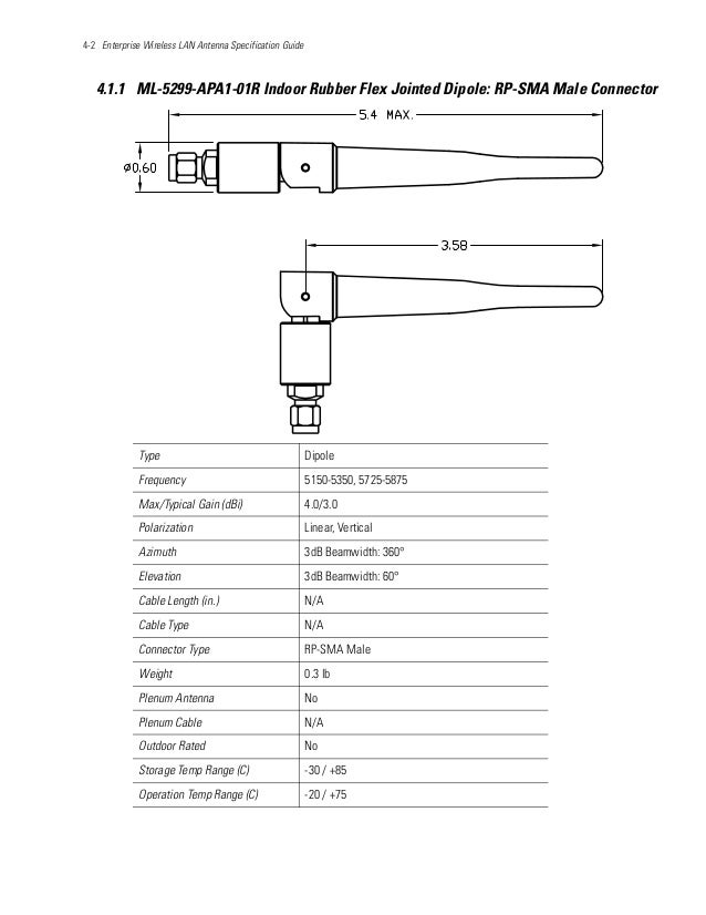 4-2 Enterprise Wireless LAN Antenna Specification Guide 4.1.1 ML-5299-APA1-01R Indoor Rubber Flex Jointed Dipole: RP-SMA M...