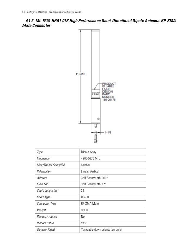 4-4 Enterprise Wireless LAN Antenna Specification Guide 4.1.2 ML-5299-HPA1-01R High Performance Omni-Directional Dipole An...