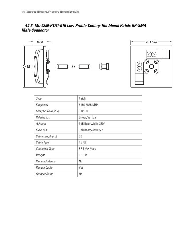 4-6 Enterprise Wireless LAN Antenna Specification Guide 4.1.3 ML-5299-PTA1-01R Low Profile Ceiling-Tile Mount Patch: RP-SM...