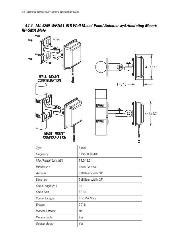 4-8 Enterprise Wireless LAN Antenna Specification Guide 4.1.4 ML-5299-WPNA1-01R Wall Mount Panel Antenna w/Articulating Mo...