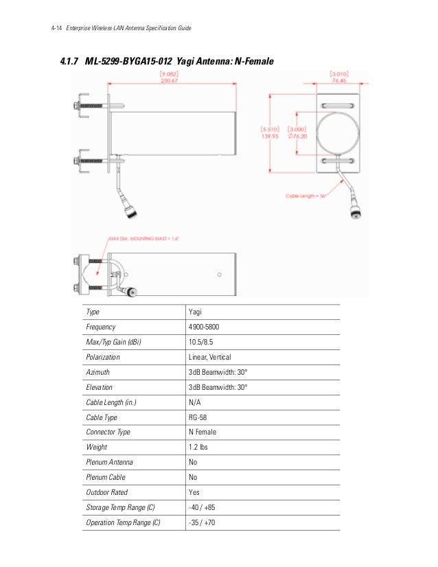 4-14 Enterprise Wireless LAN Antenna Specification Guide 4.1.7 ML-5299-BYGA15-012 Yagi Antenna: N-Female Type Yagi Frequen...