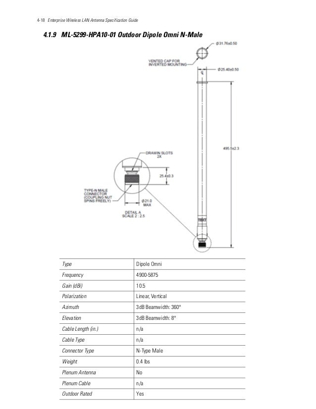 4-18 Enterprise Wireless LAN Antenna Specification Guide 4.1.9 ML-5299-HPA10-01 Outdoor Dipole Omni N-Male Type Dipole Omn...
