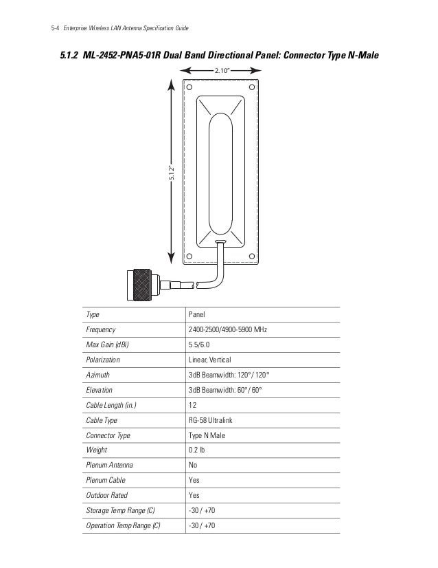 5-4 Enterprise Wireless LAN Antenna Specification Guide 5.1.2 ML-2452-PNA5-01R Dual Band Directional Panel: Connector Type...