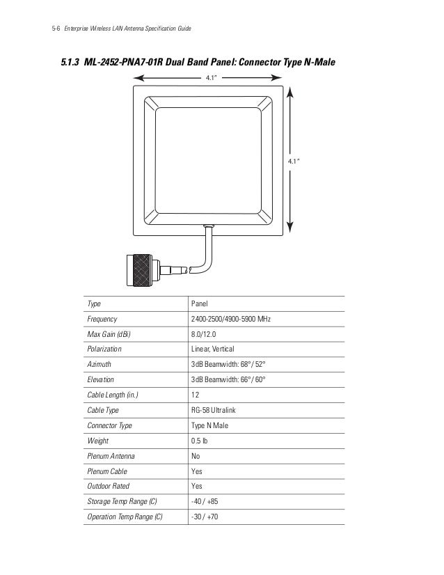 5-6 Enterprise Wireless LAN Antenna Specification Guide 5.1.3 ML-2452-PNA7-01R Dual Band Panel: Connector Type N-Male Type...