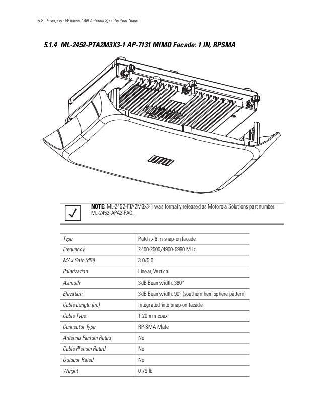 5-8 Enterprise Wireless LAN Antenna Specification Guide 5.1.4 ML-2452-PTA2M3X3-1 AP-7131 MIMO Facade: 1 IN, RPSMA NOTE: ML...