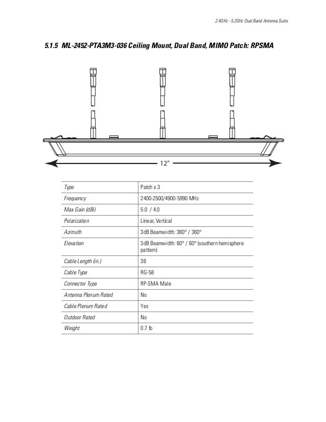 2.4GHz - 5.2GHz Dual Band Antenna Suite 5.1.5 ML-2452-PTA3M3-036 Ceiling Mount, Dual Band, MIMO Patch: RPSMA Type Patch x ...
