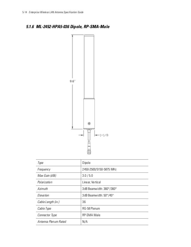 5-14 Enterprise Wireless LAN Antenna Specification Guide 5.1.6 ML-2452-HPA5-036 Dipole, RP-SMA-Male Type Dipole Frequency ...