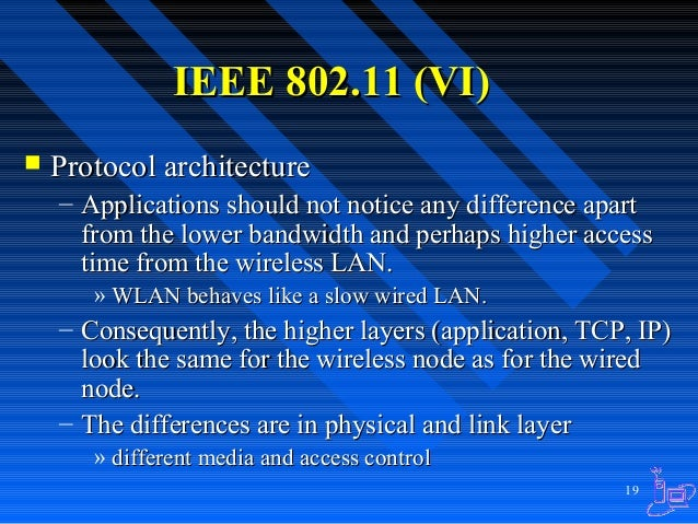 Wireless lan technoloy for Ieee 802 11 architecture