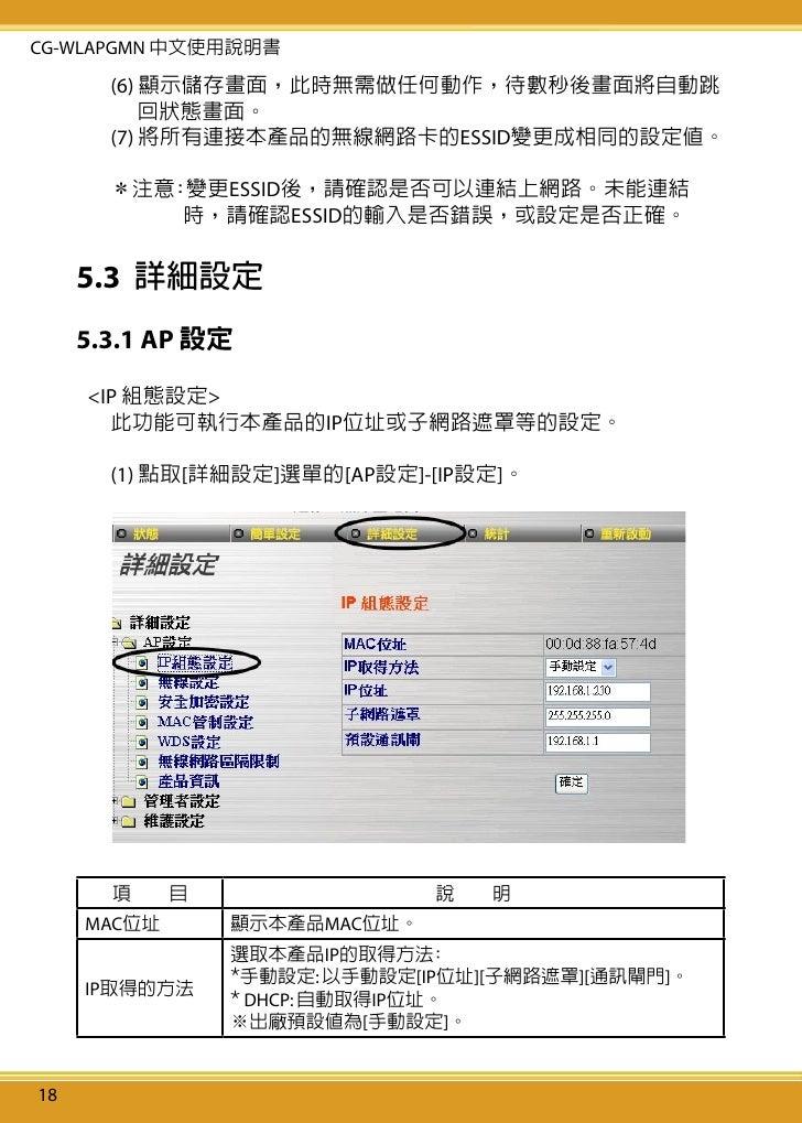 Cg Manual