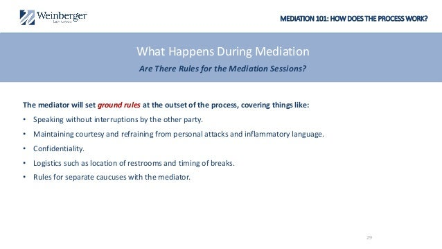 MEDIATION 101: HOW DOES THE PROCESS WORK? The mediator will set ground rules at the outset of the process, covering things...