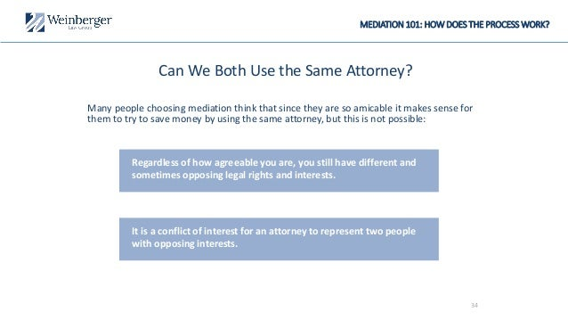 MEDIATION 101: HOW DOES THE PROCESS WORK? Can We Both Use the Same Attorney? Many people choosing mediation think that sin...
