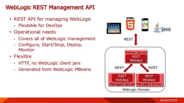 Oracle WebLogic 12c New Multitenancy features