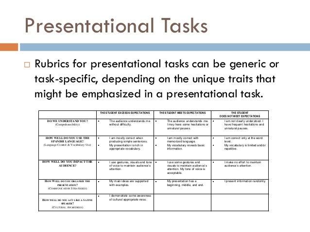 Presentational writing