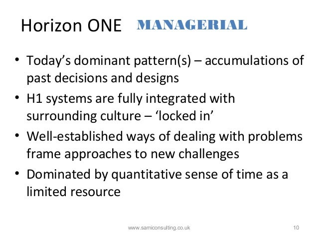 Horizon ONE www.samiconsulting.co.uk 10 • Today's dominant pattern(s) – accumulations of past decisions and designs • H1 s...