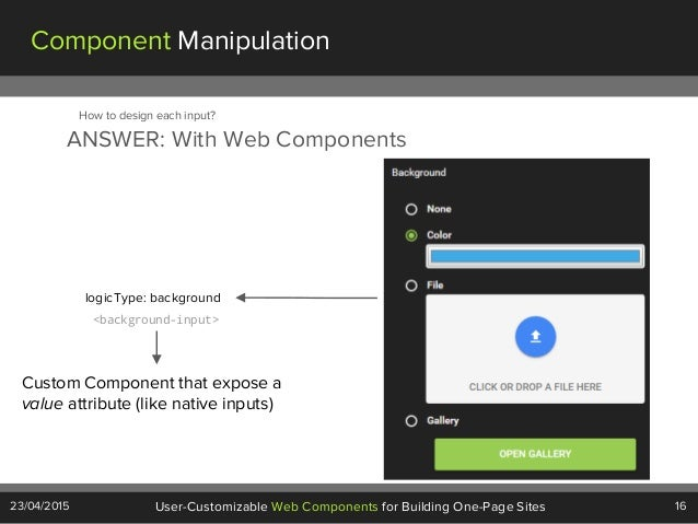 16User-Customizable Web Components for Building One-Page Sites23/04/2015 Component Manipulation ANSWER: With Web Component...