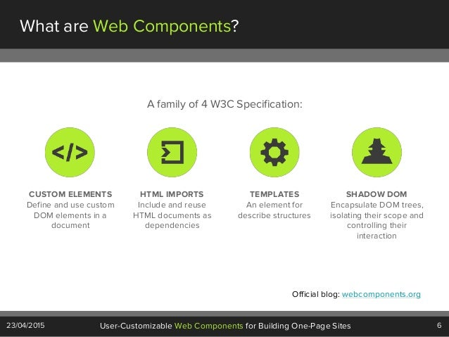 6User-Customizable Web Components for Building One-Page Sites23/04/2015 What are Web Components? A family of 4 W3C Specifi...