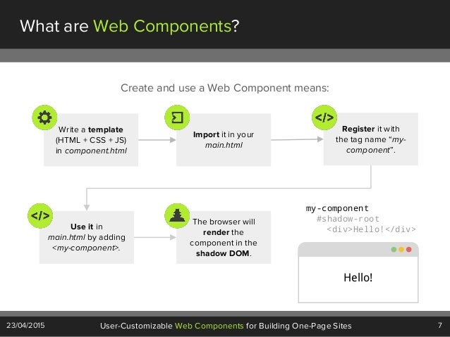 7User-Customizable Web Components for Building One-Page Sites23/04/2015 What are Web Components? Create and use a Web Comp...