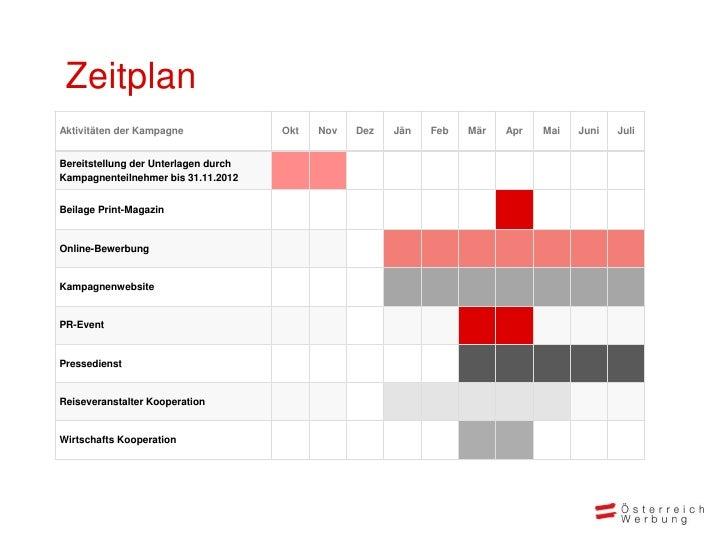 ZeitplanAktivitäten der Kampagne              Okt   Nov   Dez   Jän   Feb   Mär   Apr   Mai   Juni   JuliBereitstellung de...