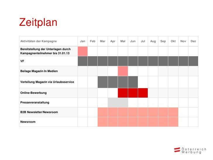 ZeitplanAktivitäten der Kampagne                Jan   Feb   Mar   Apr   Mai   Jun   Jul   Aug   Sep   Okt   Nov   DezBerei...