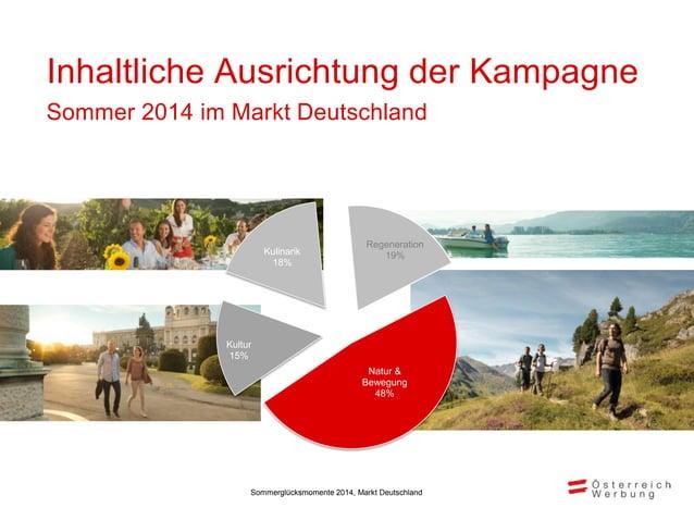 Zielgruppe der Kampagne Sommerglücksmomente 2014, Markt Deutschland