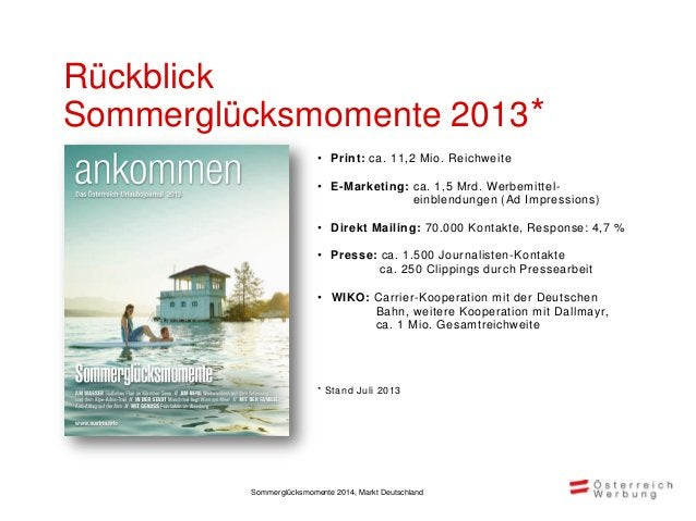 Marketingmix und Reichweite Markt Deutschland, Dez. 2013 – Sept. 2014 Presse 17% Klassische Werbung 30% DM 8% Online Werbu...