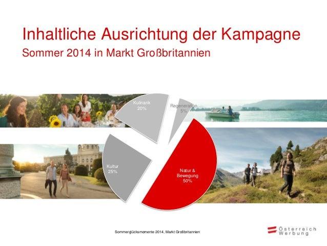Zielgruppe der Kampagne Sommerglücksmomente 2014, Markt Großbritannien