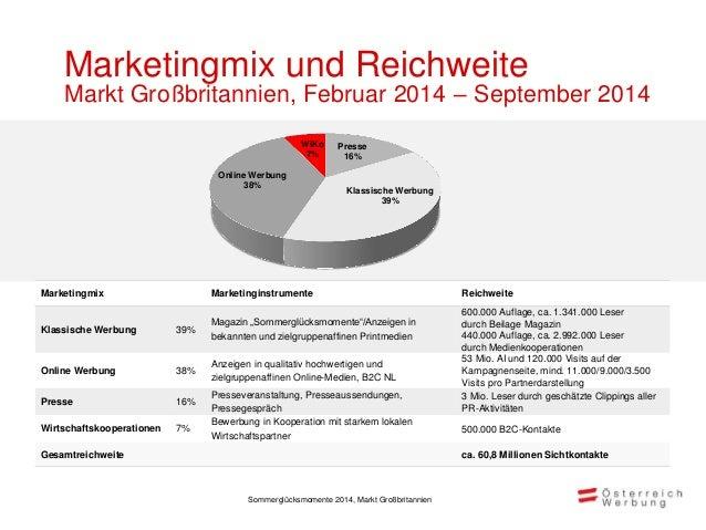 """Klassische Werbung • Umfang: 36 Seiten • Auflage: 608.000 Exemplare Magazin: """"Sommerglücksmomente 2014"""" • Vertrieb: als Be..."""